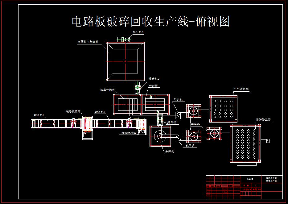 七,线路板破碎回收设备现场摆放平面图 线路板摆放工艺流程图